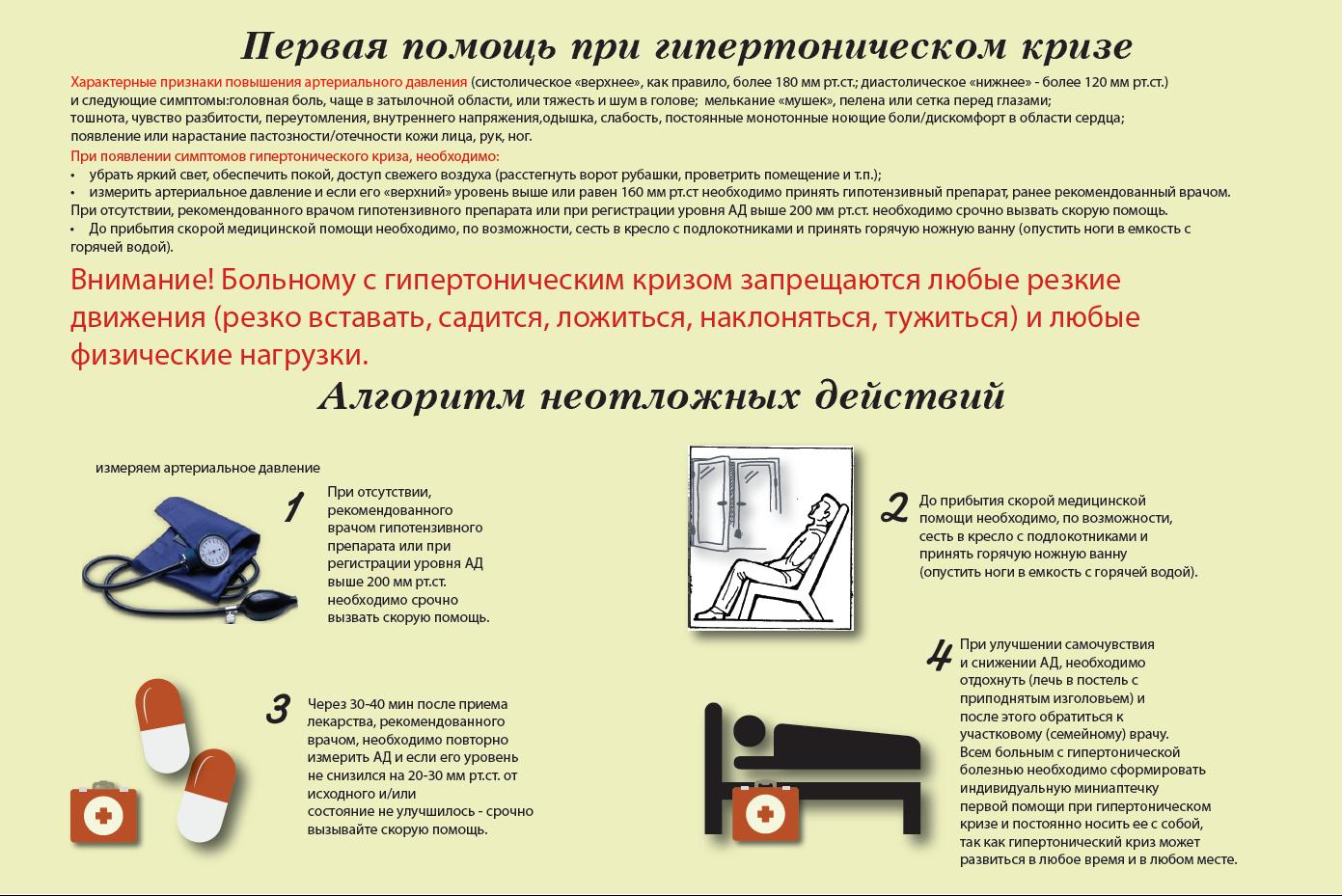 Первая доврачебная помощь при гипертоническом кризе | Медик03